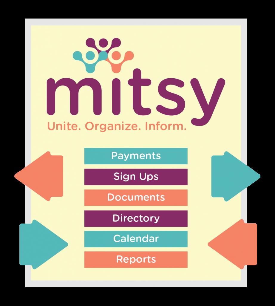 Mitsy Unite Organize Inform