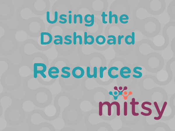 Mitsy Resources