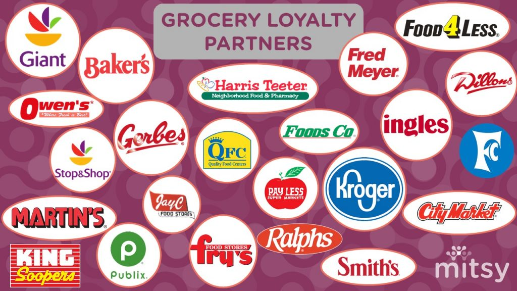 Grocery passive fundraising Loyalty Partners